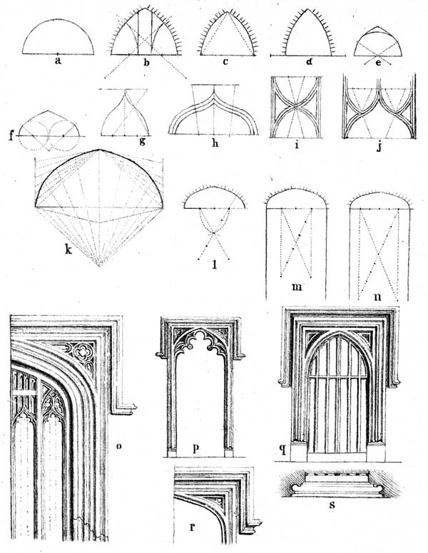 Simple Gothic Architecture Drawing Essay On X3cb X3egothic